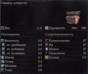 Dark-Souls-3-Symbol-of-Avarice-Stats