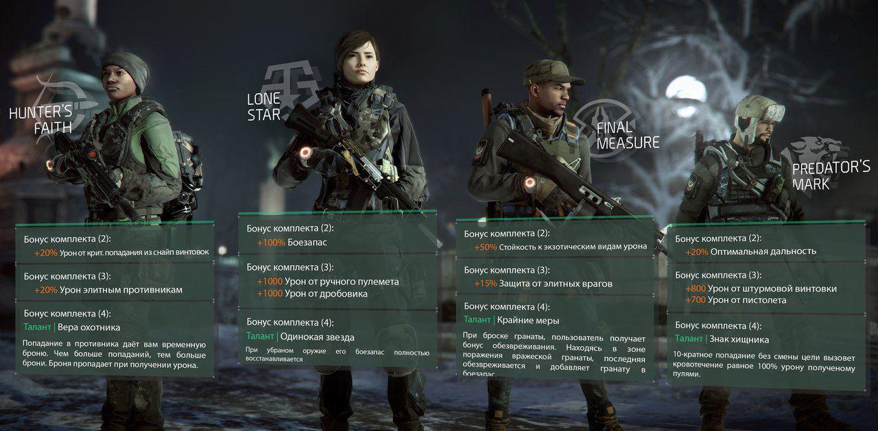 the-division-obnovlenie-1-2-konflikt-detali-new-gear-sets_min