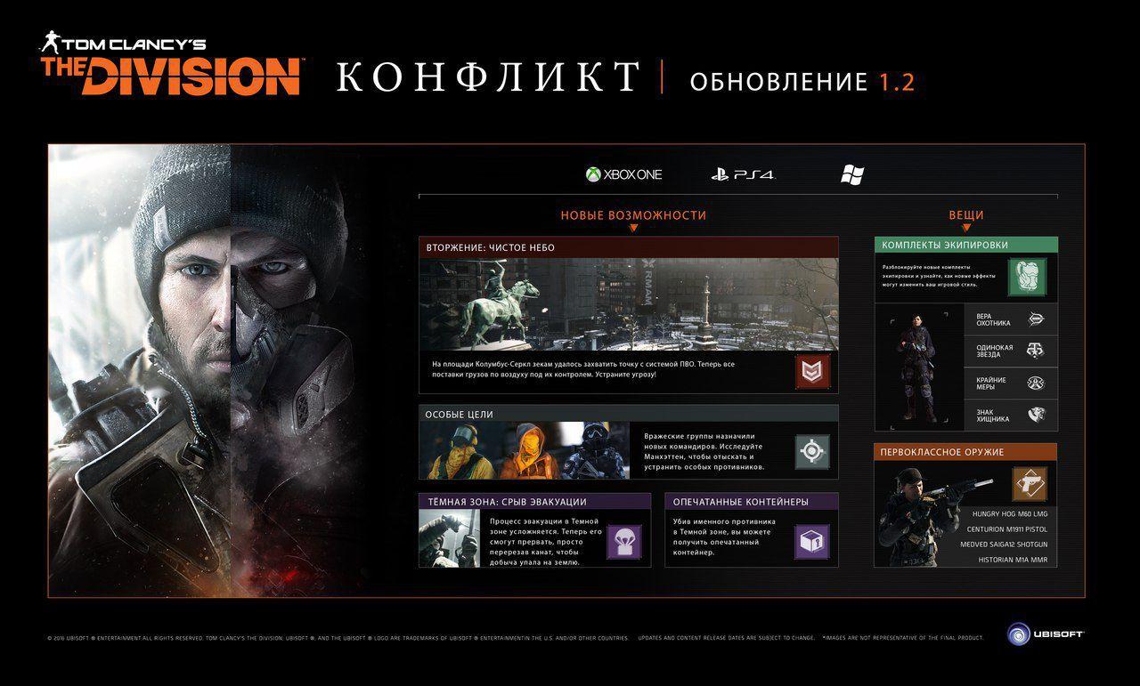 the-division-obnovlenie-1-2-konflikt-detali-notes_min