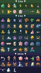 Pokemon GO Покемоны из инкубационных яиц