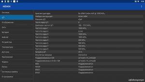MECOOL M8S Pro характеристики процессора